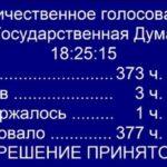 Vene duuma kiitis heaks põlisrahvaste keelte õpet piirava seaduse